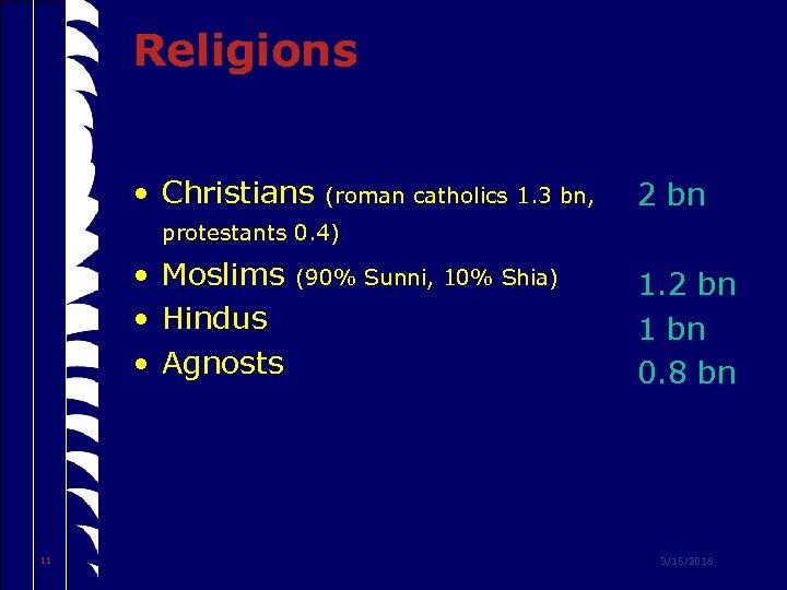 Religions • Christians (roman catholics 1. 3 bn, 2 bn protestants 0. 4) •