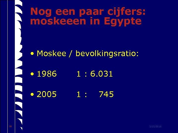 Nog een paar cijfers: moskeeen in Egypte • Moskee / bevolkingsratio: • 1986 •