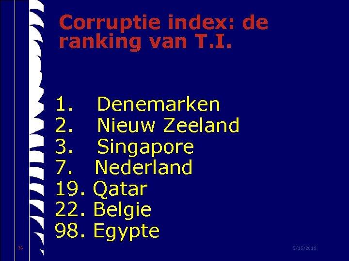 Corruptie index: de ranking van T. I. 1. 2. 3. 7. 19. 22. 98.