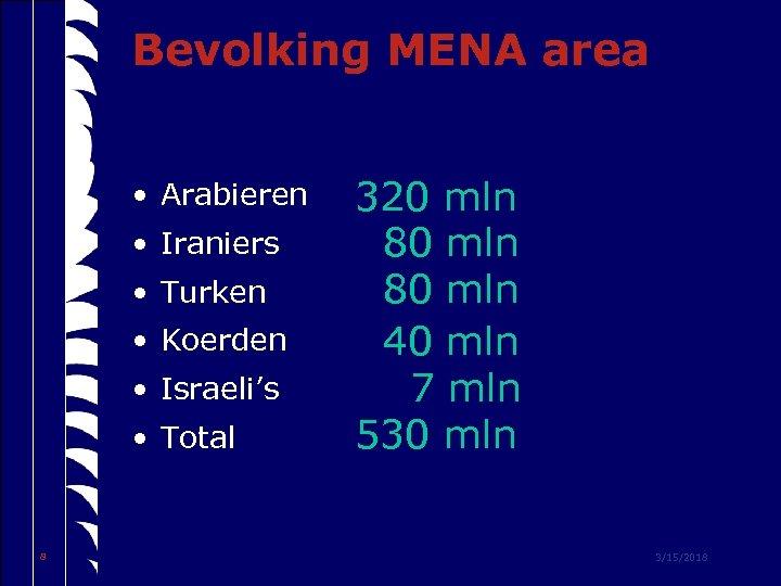 Bevolking MENA area • Arabieren • Iraniers • Turken • Koerden • Israeli's •