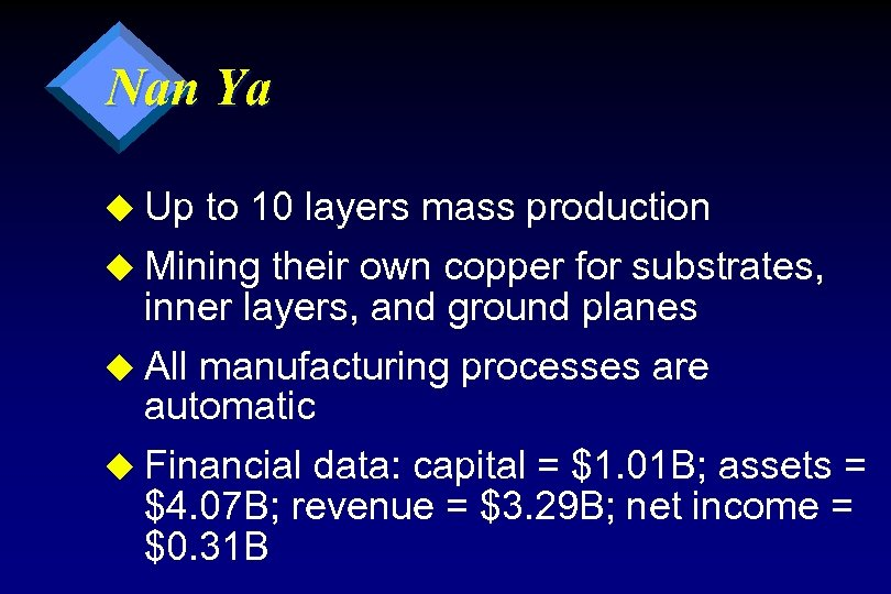 Nan Ya u Up to 10 layers mass production u Mining their own copper