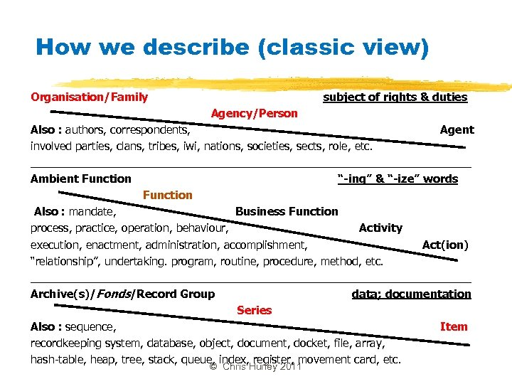 How we describe (classic view) Organisation/Family subject of rights & duties Agency/Person Also :