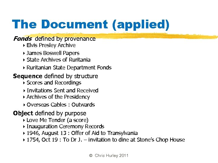 The Document (applied) Fonds defined by provenance Elvis Presley Archive James Boswell Papers State