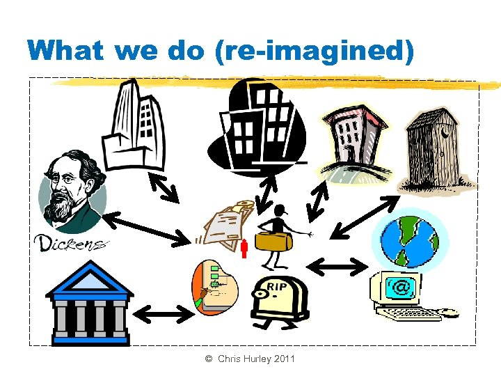 What we do (re-imagined) © Chris Hurley 2011