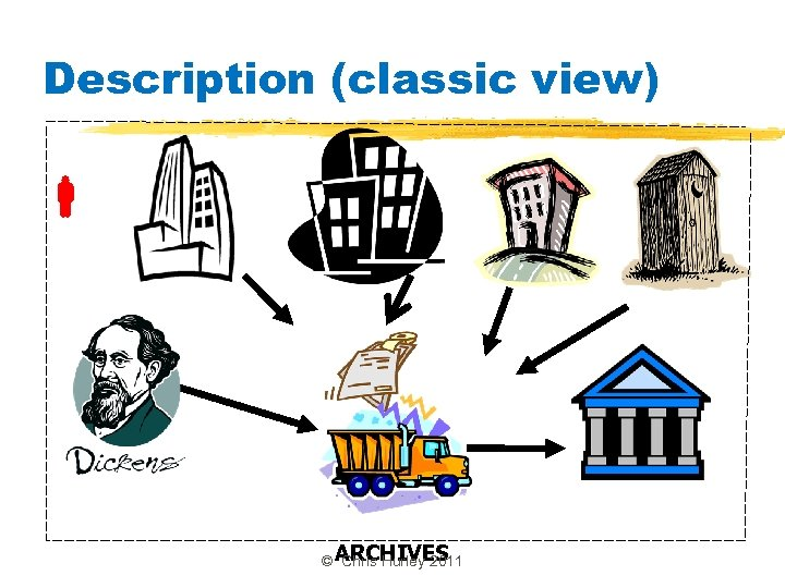 Description (classic view) © ARCHIVES Chris Hurley 2011