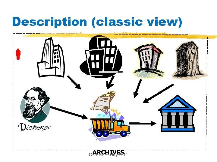 Description (classic view) © ARCHIVES Chris Hurley 2011