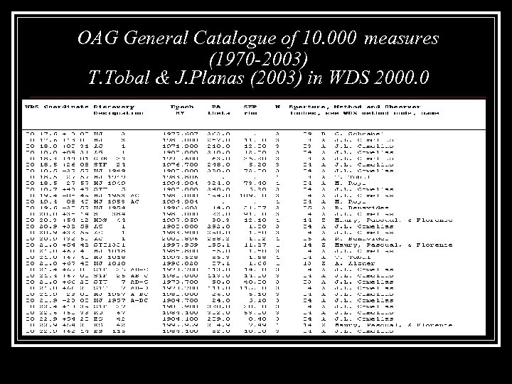 OAG General Catalogue of 10. 000 measures (1970 -2003) T. Tobal & J. Planas