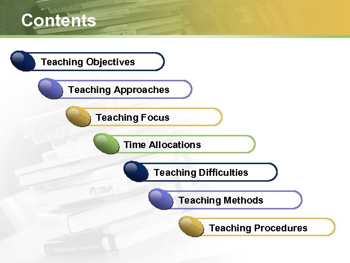 Contents Teaching Objectives Teaching Approaches Teaching Focus Time Allocations Teaching Difficulties Teaching Methods Teaching
