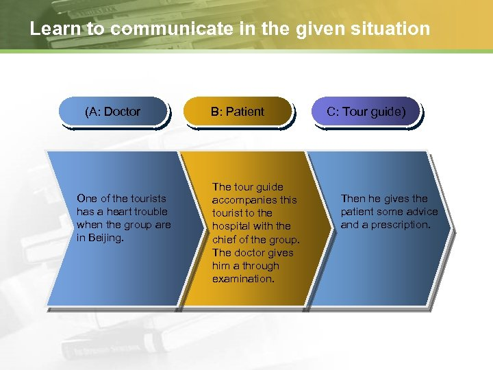 Learn to communicate in the given situation (A: Doctor One of the tourists has