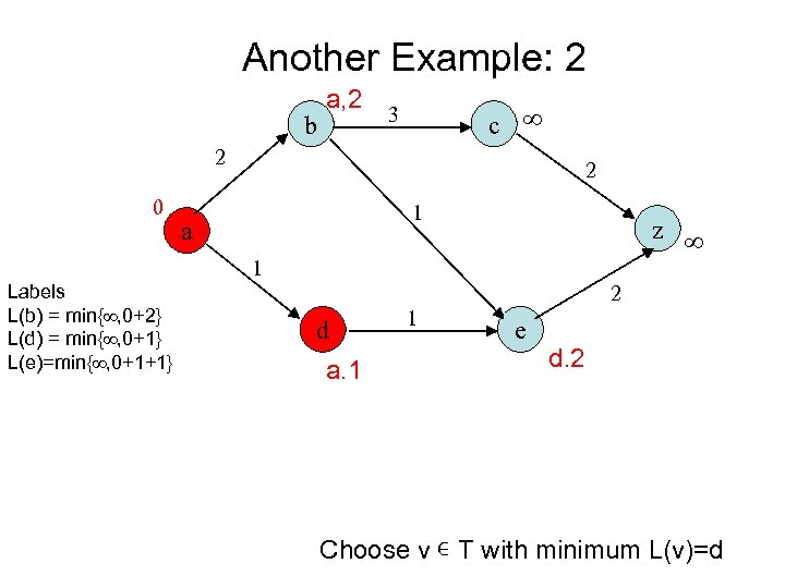 Another Example: 2 b a, 2 c 3 2 0 2 1 a z