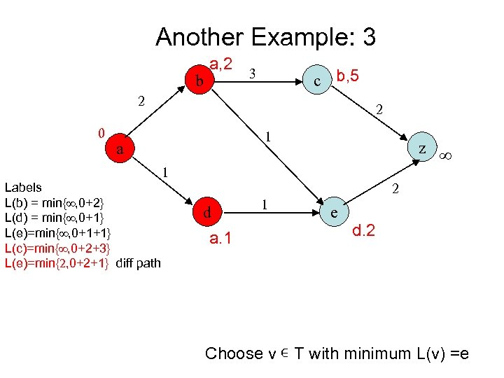 Another Example: 3 b a, 2 3 c b, 5 2 0 2 1