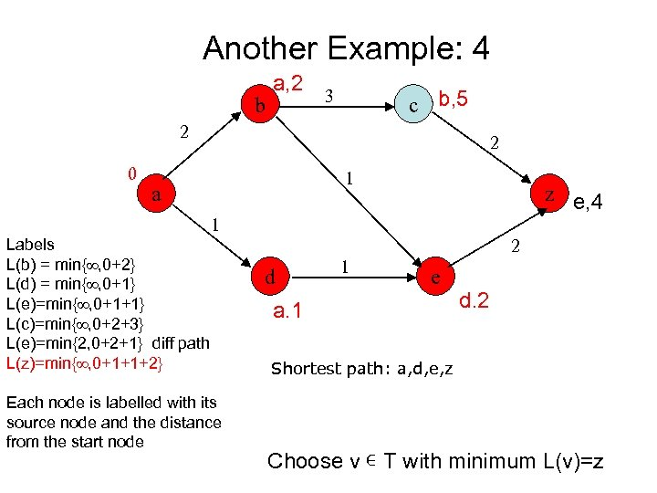 Another Example: 4 b a, 2 3 c b, 5 2 0 2 1