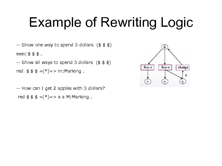 Example of Rewriting Logic -- Show one way to spend 3 dollars ($ $