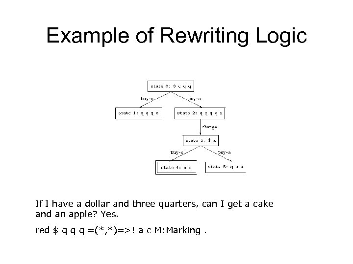 Example of Rewriting Logic If I have a dollar and three quarters, can I