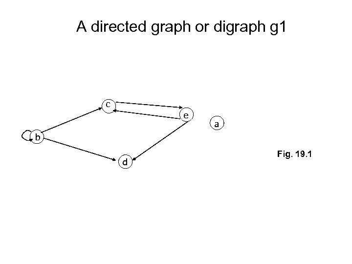 A directed graph or digraph g 1 c e a b d Fig. 19.