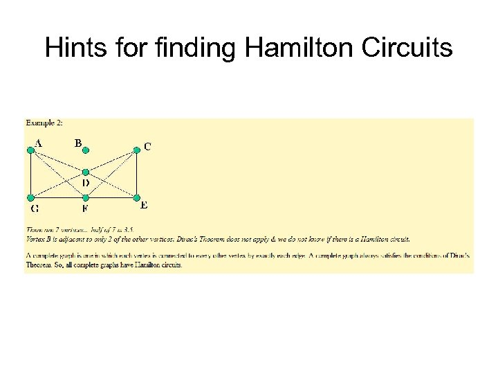Hints for finding Hamilton Circuits