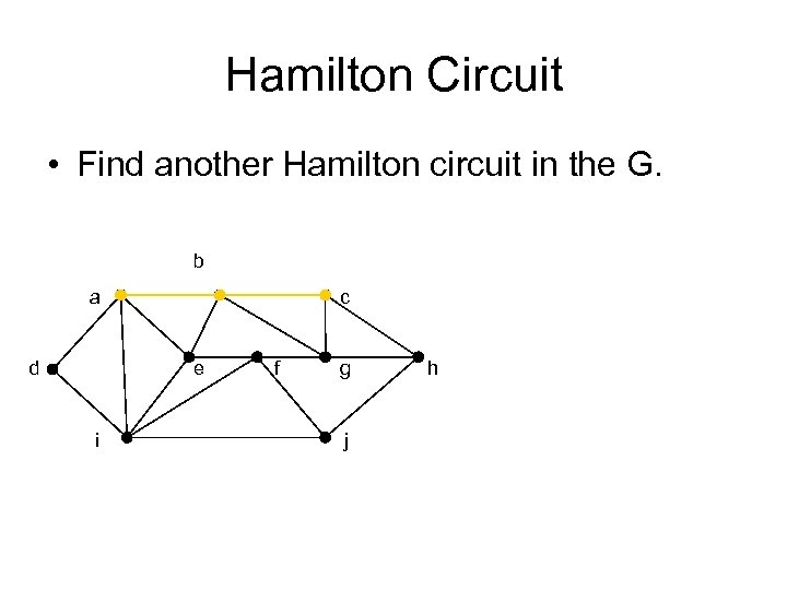 Hamilton Circuit • Find another Hamilton circuit in the G. b a d c