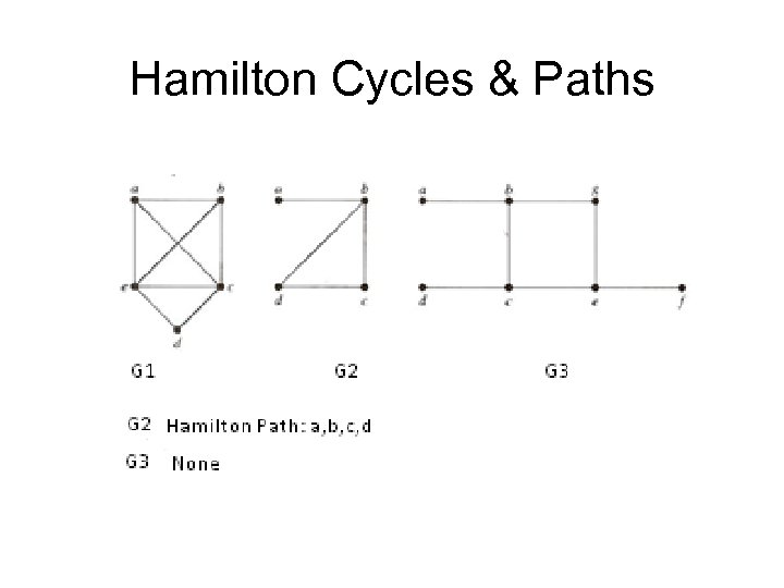 Hamilton Cycles & Paths