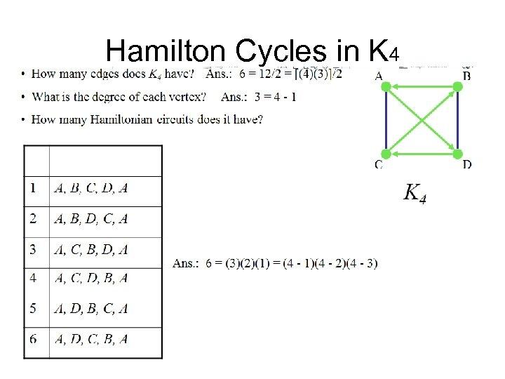 Hamilton Cycles in K 4