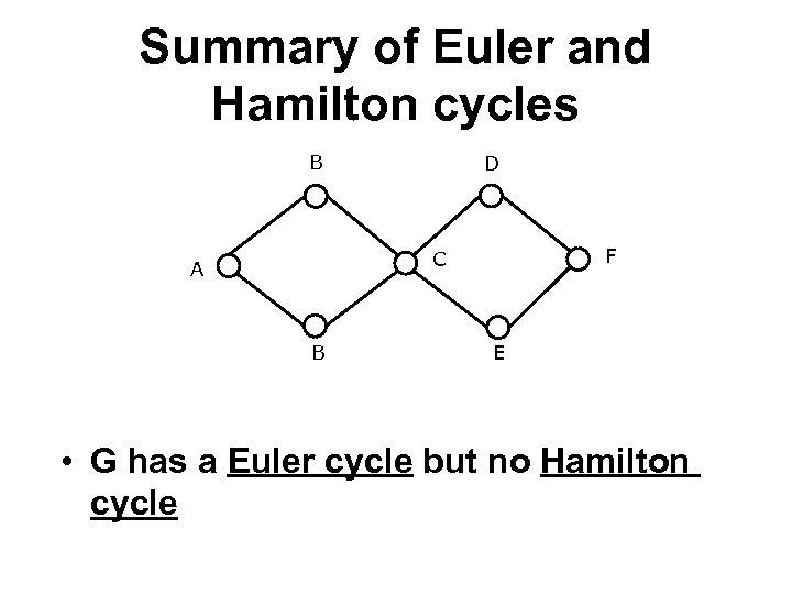 Summary of Euler and Hamilton cycles B D F C A B E •