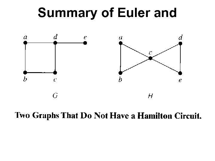 Summary of Euler and Hamilton cycles