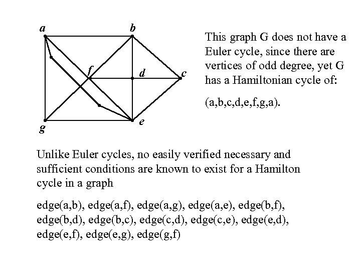 a b f d c This graph G does not have a Euler cycle,