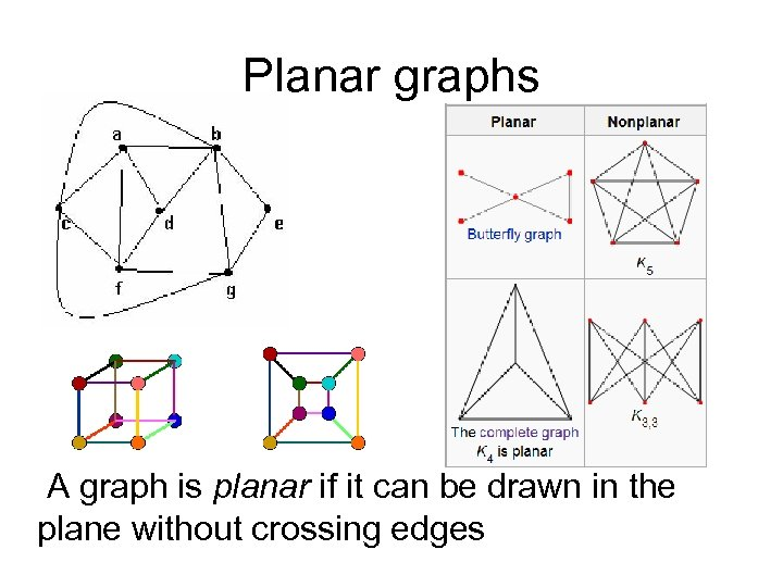 Planar graphs A graph is planar if it can be drawn in the plane