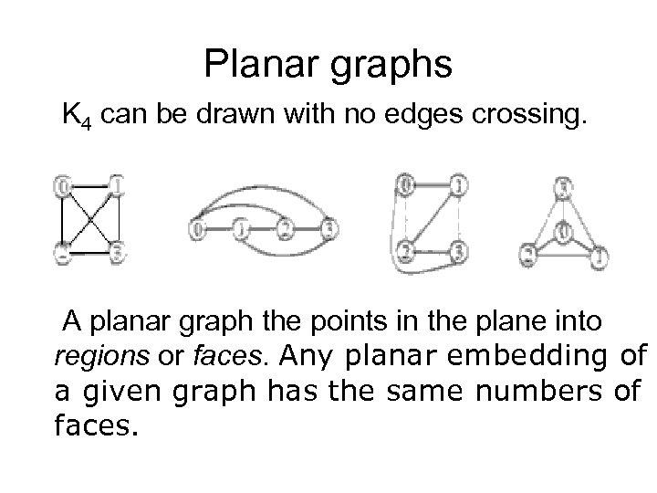 Planar graphs K 4 can be drawn with no edges crossing. A planar graph