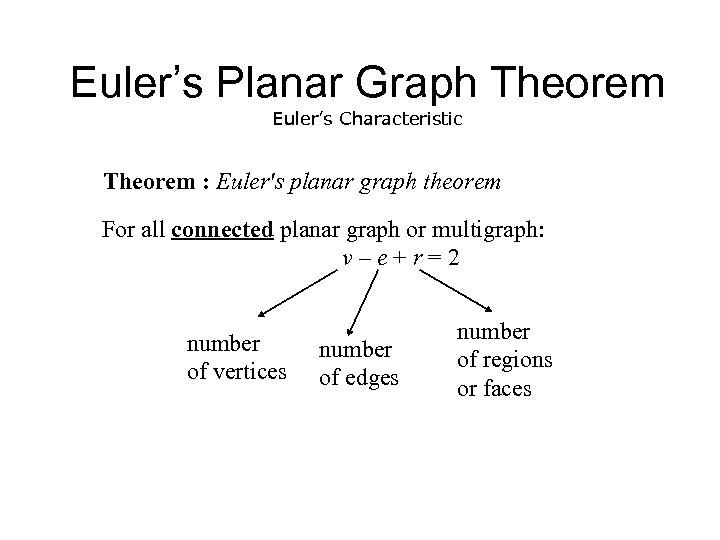 Euler's Planar Graph Theorem Euler's Characteristic Theorem : Euler's planar graph theorem For all