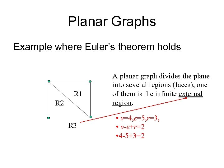 Planar Graphs Example where Euler's theorem holds A planar graph divides the plane into