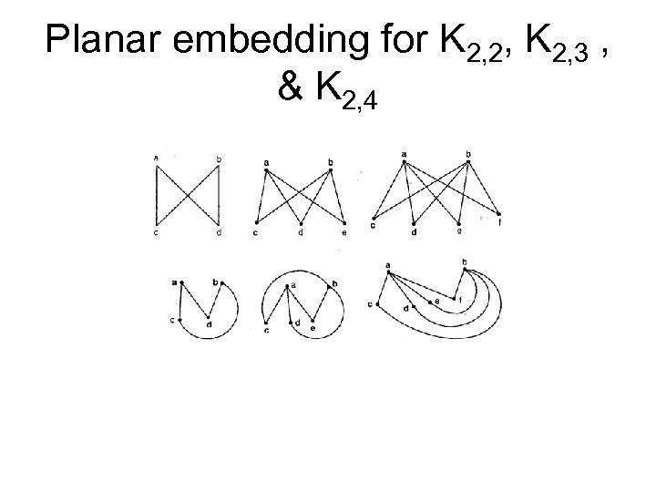 Planar embedding for K 2, 2, K 2, 3 , & K 2, 4