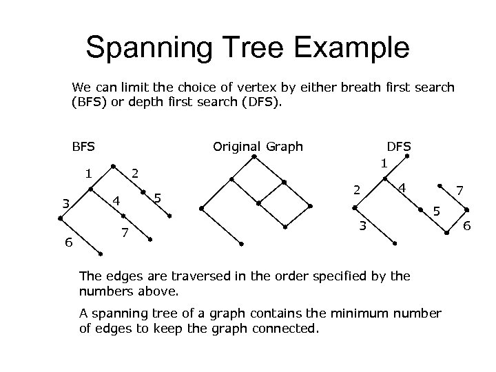 Spanning Tree Example We can limit the choice of vertex by either breath first