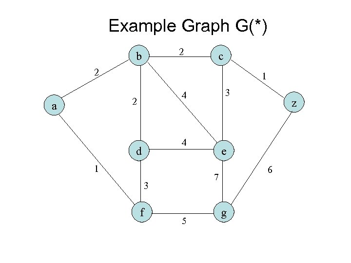 Example Graph G(*) 2 b c 2 1 2 a 3 4 4 d