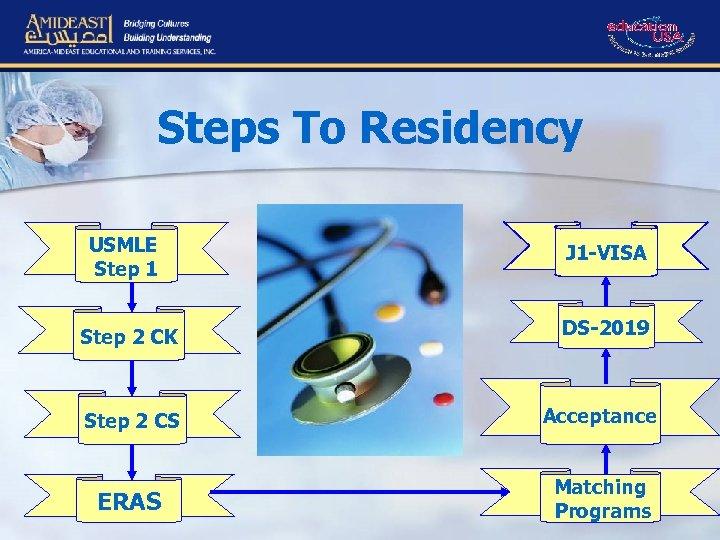 Residency Programs In The United States U