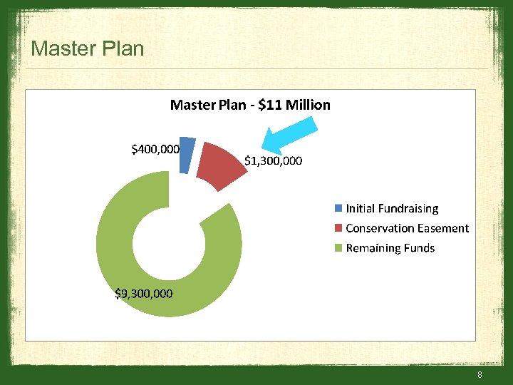 Master Plan 8