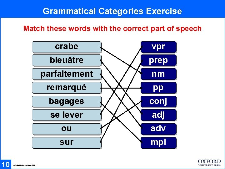 Grammatical Categories Exercise Match these words with the correct part of speech crabe bleuâtre