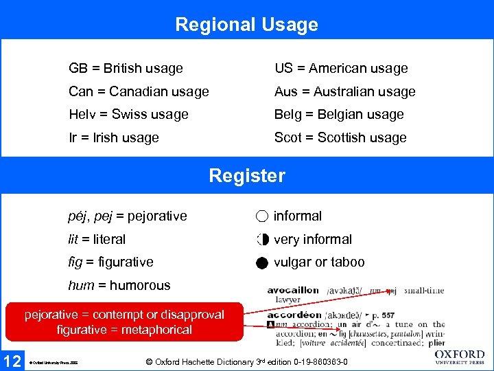 Regional Usage GB = British usage US = American usage Can = Canadian usage