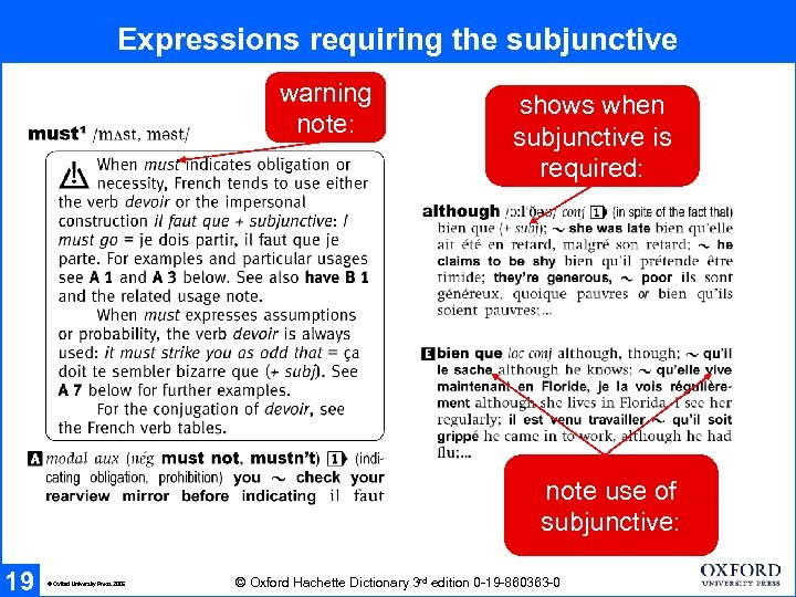 Expressions requiring the subjunctive warning note: shows when subjunctive is required: note use of