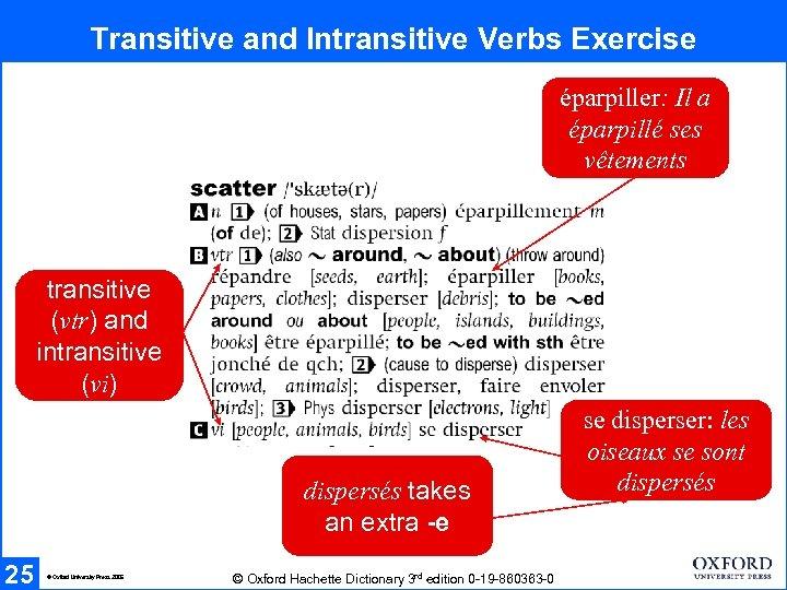 Transitive and Intransitive Verbs Exercise éparpiller: Il a éparpillé ses vêtements transitive (vtr) and