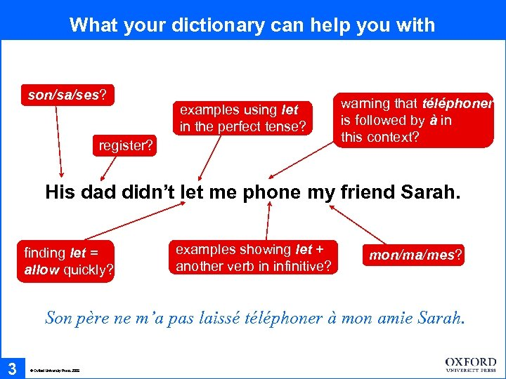 What your dictionary can help you with son/sa/ses? examples using let in the perfect