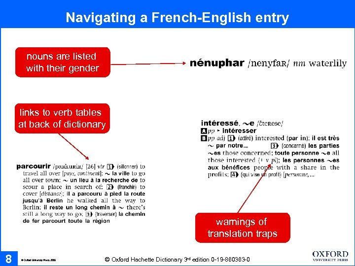 Navigating a French-English entry nouns are listed with their gender links to verb tables