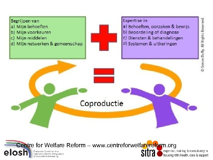 Centre for Welfare Reform – www. centreforwelfarereform. org