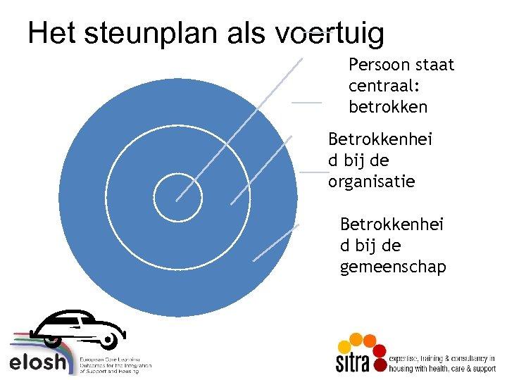 Het steunplan als voertuig Persoon staat centraal: betrokken Betrokkenhei d bij de organisatie Betrokkenhei