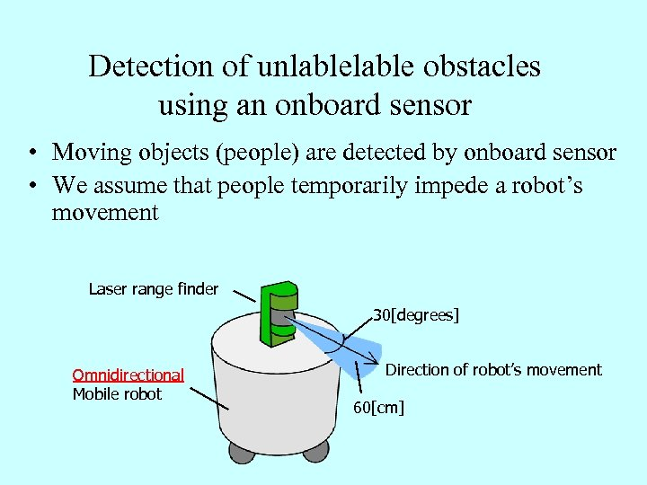 Detection of unlable obstacles using an onboard sensor • Moving objects (people) are detected