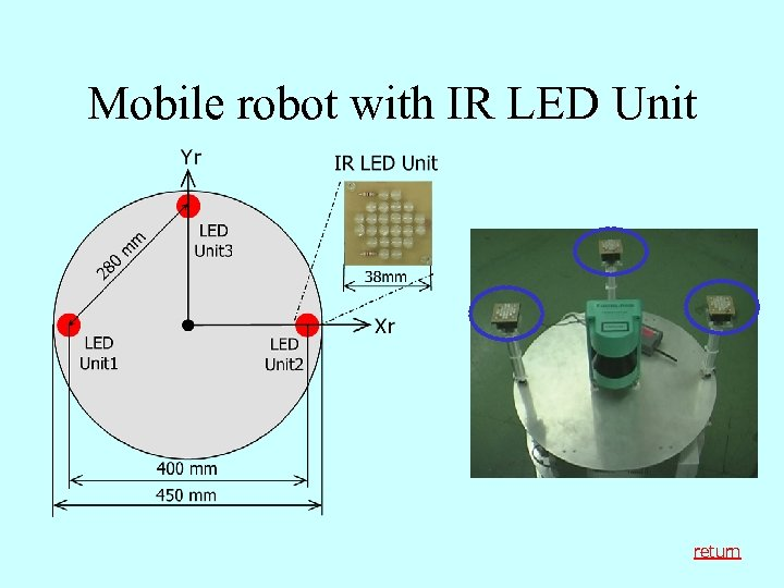 Mobile robot with IR LED Unit return