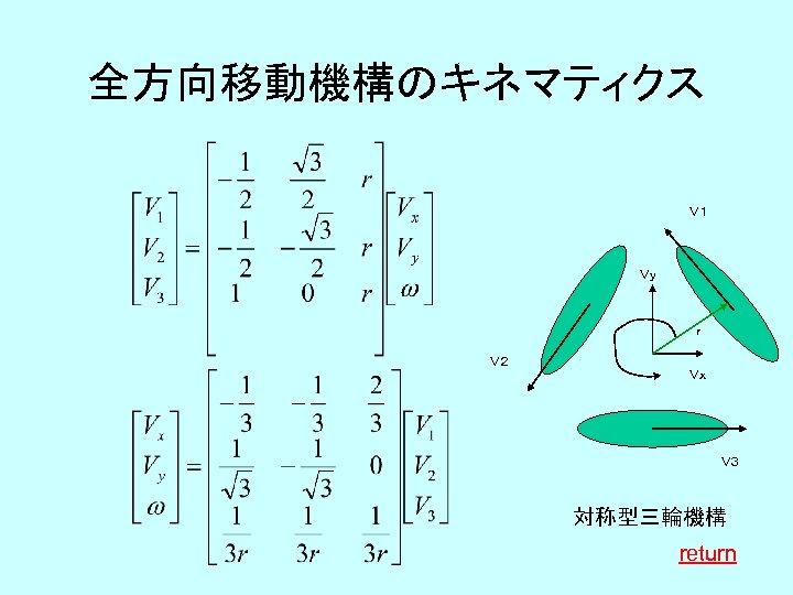 全方向移動機構のキネマティクス V1 Vy r V2 Vx V3 対称型三輪機構 return