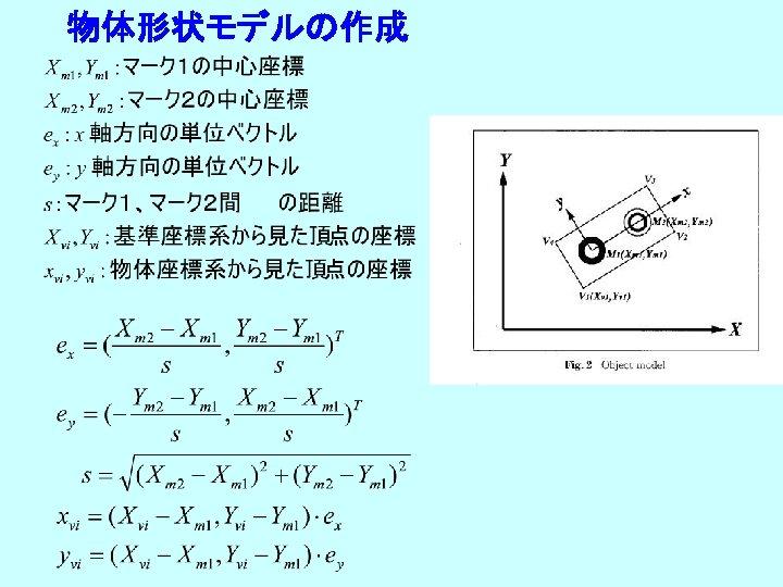 物体形状モデルの作成