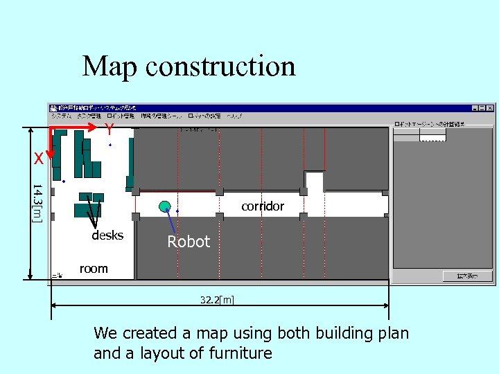Map construction Y X 14. 3[m] corridor desks Robot room 32. 2[m] We created