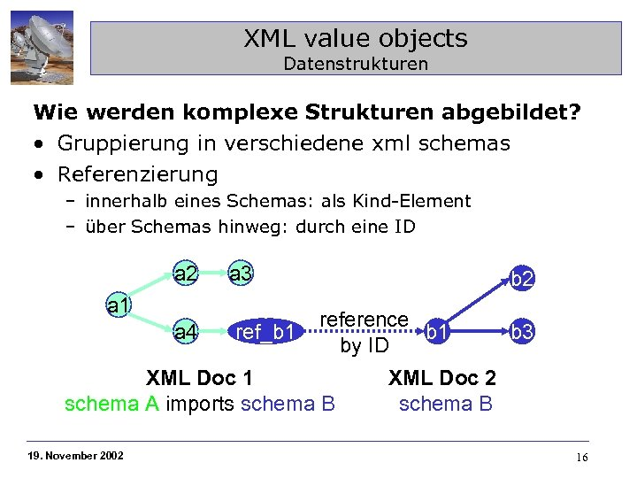 XML value objects Datenstrukturen Wie werden komplexe Strukturen abgebildet? • Gruppierung in verschiedene xml