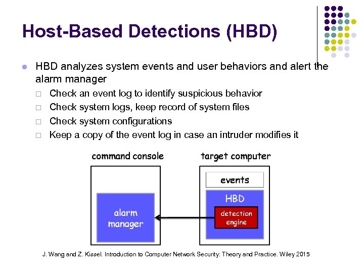 Host-Based Detections (HBD) HBD analyzes system events and user behaviors and alert the alarm
